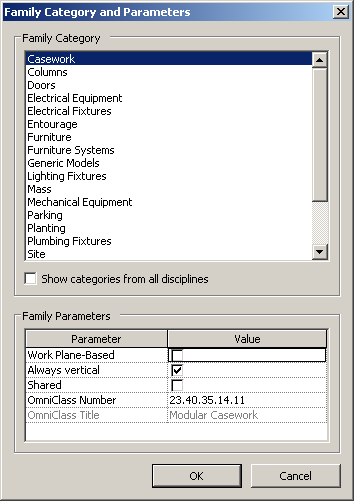 Category Family  >> The Building Coder Get And Set Family Category And Parameters