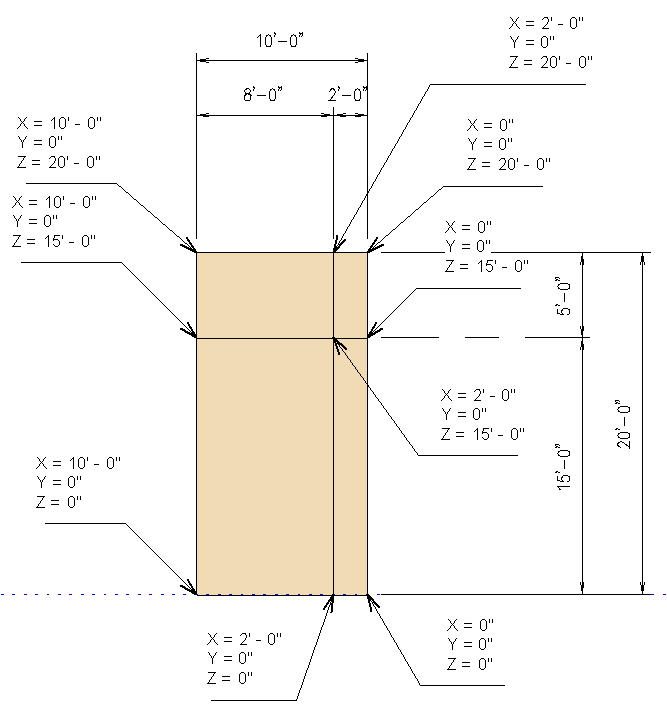 Curtain grid cells