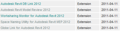 Revit 2012 subscription packs