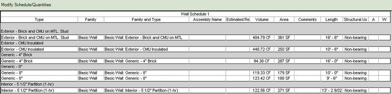 ScheduleCreation generated schedule