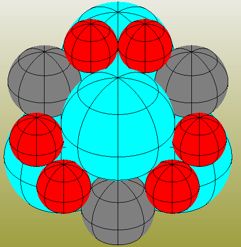 Apollonian packing with three levels