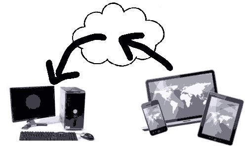 Desktop_cloud_mobile_3_edit_and_download