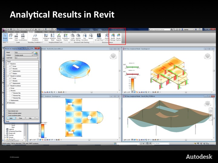 Analytical results in Revit