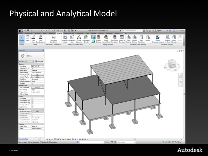 Physical and analytical model