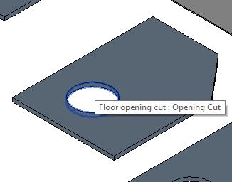 Floor with openings
