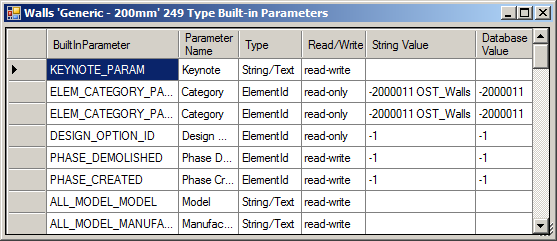 List of element type parameters