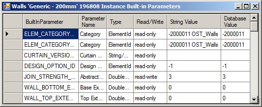 List of instance parameters