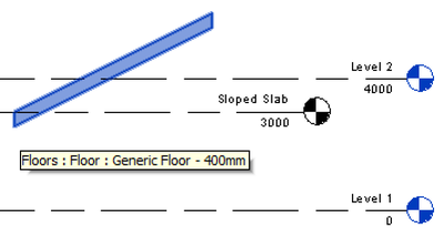Sloped floor slope in elevation view