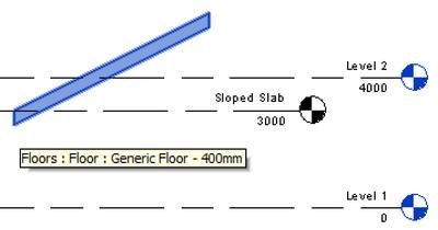 Sloped floor slope in elevation view