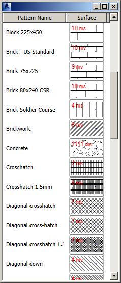 AddMaterials fill pattern viewer benchmark