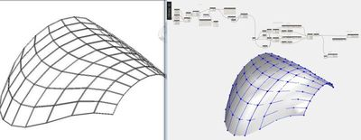 Surface Modelling in Dynamo driving Revit elements