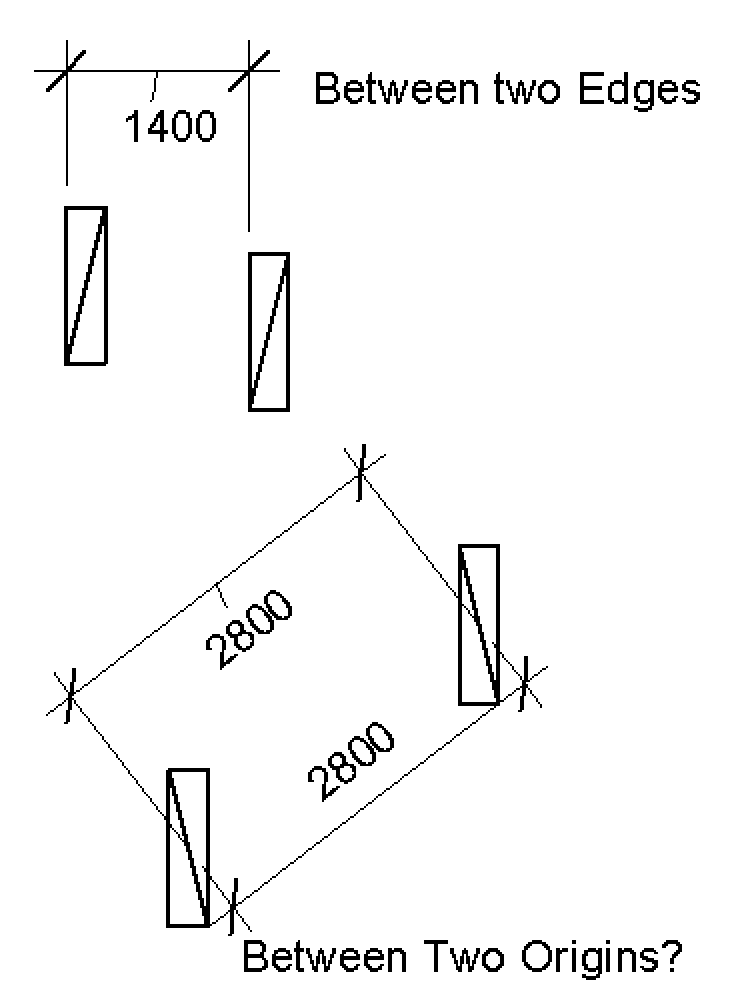Dimension_instance_edge_or_origin_after