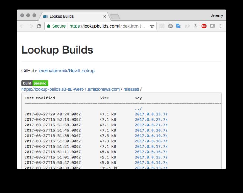 Revitlookup_builds