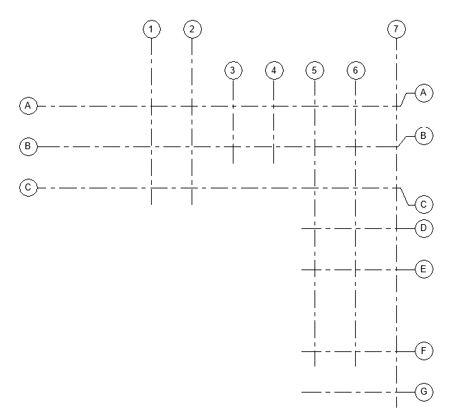 Modified grid endpoints