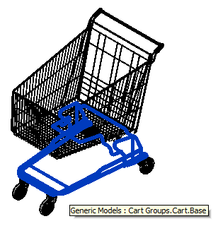 Shopping cart groups 3
