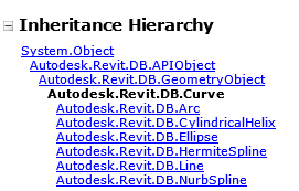 Revit API curve types