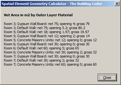 Net, opening and gross area by material