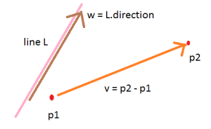 Distance between points in a specified direction