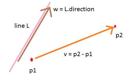 Point_dist_along_vector