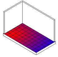 RvtFader displaying distance using AVF