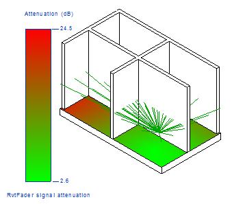 Graphical debugging displaying model lines