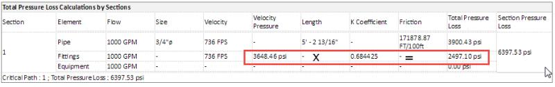 Pressure loss report