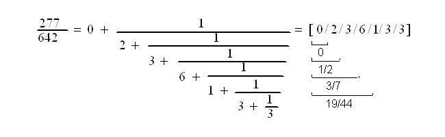 Exact arithmetic