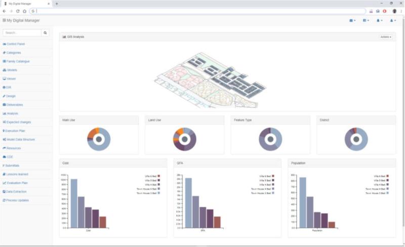Getting Revit Model Analytics using Revit.io