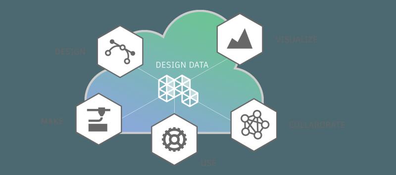 Forge platform diagram