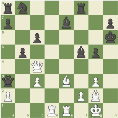 AlphaZero vs. Stockfish 8