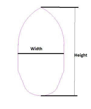 Width and height of CurveLoop