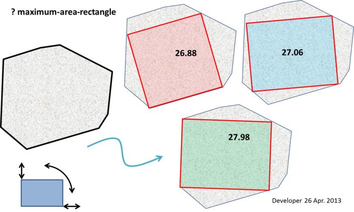 Maximum area rectangle in polygon