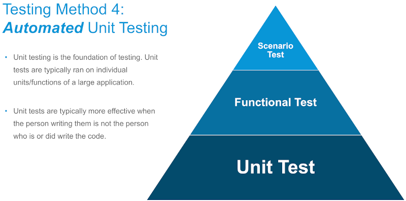 Automated_unit_testing