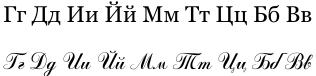Cyrillic characters