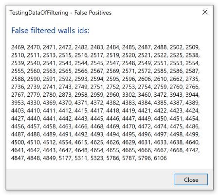 Parameter filter returns false positives