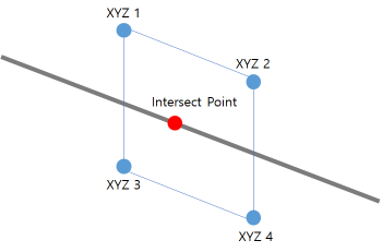 Line-plane intersection